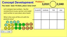 If you love Engage NY, but are looking for a more engaging way to teach the modules, you have come to the right place! This notebook file for SmartBoard follows the 4th grade Module 1, Topics A- F, Lessons 1-19. These topics and lessons cover place value, rounding, and algorithms for addition and subtraction. Engage NY created the modules, I made them easier to follow and more interesting for students.