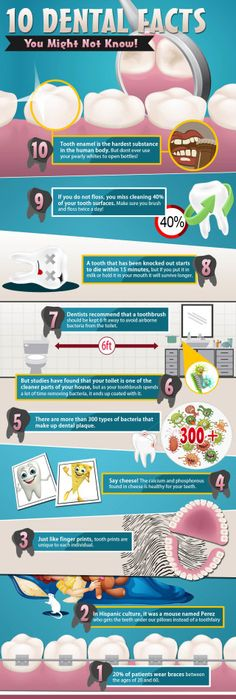 Do you know what percentage of your daily teeth cleaning is MISSED if you don't floss in conjunction with brushing? Would you believe it's nearly 1/2 !?! That's right, if you only brush you are missing 40% of your tooth's surface. Read more Dental Facts from this infographic to make sure you are doing the best job you can in your oral health care.
