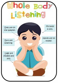 Whole body listening poster. This poster identifies the key behaviours required for good listening during mat time.