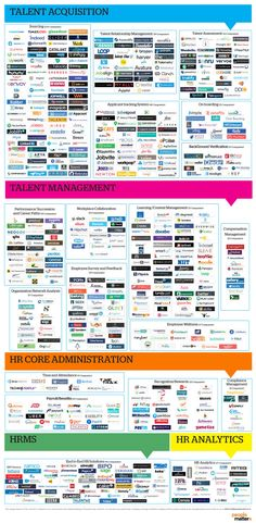 HR_Tech_Ecosystem_of_Service_Provider