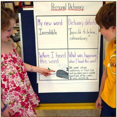 UNDERSTANDING: This article helped with my understanding of vocabulary as it distinguished between speaking and listening vocabulary, and how it is important to reading and listening comprehension. Instructional Strategies, Teaching Strategies, Personal Dictionary, Reading Process, Vocabulary Instruction, Balanced Literacy, First Language, Phonemic Awareness, Kindergarten Literacy