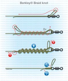 Predator fishing knots : Berkley braid knot
