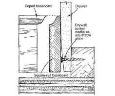 brentwood mobile home wiring diagram framing a woodburning fireplace insert | diagram a ...