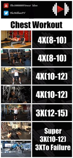 The Best Chest Workout To Hit Upper, Lower and Inner Pecs – Fitness&Health&Gym For Women Inner Chest Workout, Chest Workout For Mass, Best Chest Workout, Chest Workouts, Gym Workouts For Men, Weight Training Workouts, Gym Workout Tips, Workout Plan For Men, Workout Women