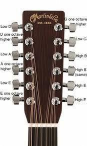 New music guitar quotes instruments ideas Yamaha Acoustic Guitar, 12 String Acoustic Guitar, Best Acoustic Guitar, Music Guitar, Guitar Chords, Yamaha Guitars, Music Chords, Playing Guitar, Ukulele