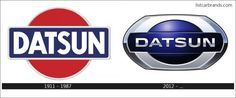 Datsun Logo History