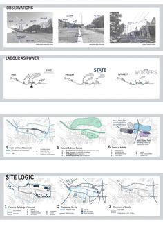 Urban Analysis Projects Urban Design - Urban analysis projects & stadtanalyseprojekte & projets d'analyse urb - Site Analysis Architecture, Architecture Concept Diagram, Architecture Graphics, Architecture Portfolio, Ancient Architecture, Landscape Architecture, Architecture Design, Pavilion Architecture, Architecture Diagrams