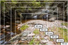 Understanding Focal Length