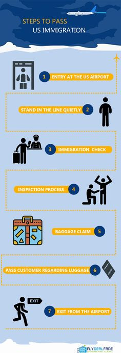 STEPS TO PASS US IMMIGRATION   When you arrive in the US, the first thing you must do is pass through US immigration.