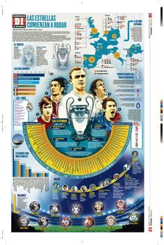 Champions League legends and titles per country and team~