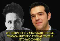 Η προδοσία της Μακεδονίας ήταν ο ιστορικός πόθος των κομμουνιστών-Δείτε τι έγραφαν το 1932 Ιστορία Funny Greek, Greece, Politics, Humor, History, Books, Cold War, Mary, News