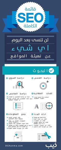 07f510868 الجزء الأول من قائمة كل ما تحتاجه في ال SEO #SEO #Arabic
