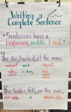 Writing a comlete sentence anchor chart. Subject-verb-object.