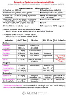 Nclex Pharma Cheat Sheet Common Drug Family Name  Nclex