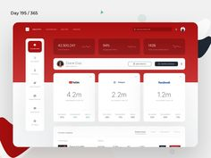 Wireframe Mobile, Wireframe Design, Web Ui Design, Dashboard Design, Dashboard Examples, Flat Design, Design Design, Graphic Design, Social Media Dashboard