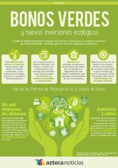 Bonos verdes #infografia