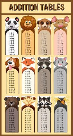 Addition tables with wild animals illustration Stock Vector Preschool Education, Preschool Math, Kindergarten Math, Teaching Math, Kids Math Worksheets, Math Resources, Preschool Activities, Table Addition, Math Tutorials