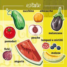 Vademecum: piccola guida per orientarsi nella #frutta e #verdura di stagione   #Estate: zucchine, albicocche, melanzane, pomodori, pesche, fichi, anguria, melone, lamponi e mirtilli.  Qual è la tua preferita?