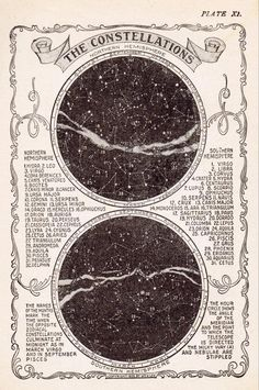 Read the full title Vintage Star Chart, Astronomy Wall Art, Vintage Art Print, Star Map Vintage Print, Constellation Print, Astronomy Art Print