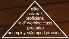 Meet the precariat, the new global class fuelling the rise of populism History Of Capitalism, Zero Hour, Sharing Economy, Business Ethics, Working Class, Politics, Twitter, Meet, Socialism