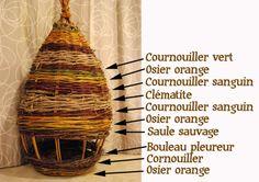 mangeoire Willow Weaving, Basket Weaving, Deco Nature, Weaving Designs, Weaving Art, Woven Rug, Bird Houses, Diy Crafts, Baskets