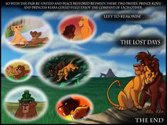 | The Lost Days of Kovu and Kiara page 59 & 60 | << First < Previous | Back Cover > -------------------------------------------------------------- Whelp guys its finally over. Its b... Lion King 4, Lion King Fan Art, King Art, Lion Story, Cross Your Fingers, Pride Rock, Le Roi Lion, Short Comics, Artwork Display