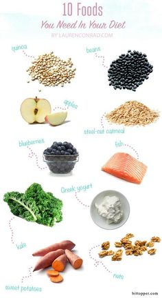 Ten foods you need in your diet this year! #newyear #fitness