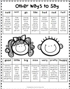 This sheet is designed to help students choose new and improved words instead of overused words when writing and strengthening sentences. It is a handy tool to keep in your students' writing folders or make into a classroom poster. Writing Lessons, Teaching Writing, Writing Skills, Writing Activities, Teaching Themes, Vocabulary Activities, Math Lessons, Work On Writing, Writing Workshop