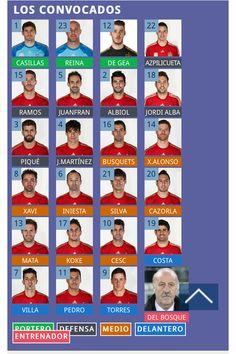 Selección Española,  Brasil 2014