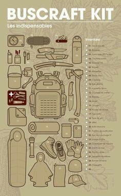 Bushcraft Kit #SurvivalistLoadout