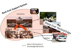 The Future of First Response & Emergency Management: New Technology Considerations