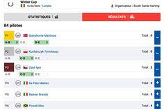 Winter Cup: suivez l'évolution des manches sur Kartcom – Kartcom