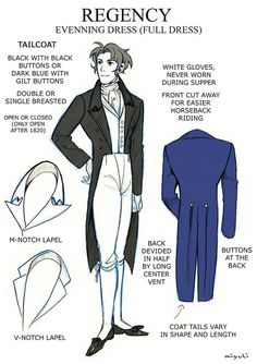 """miyuli: """" After posting my Black Tie and White Tie notes here're my Regency evening dress notes. Tell me if I got anything wrong."""
