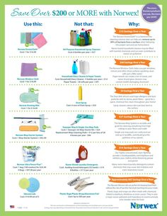 Norwex Products Save