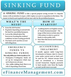 Sinking fund is like a special purpose saving account, where a company deposits money with intention to repay a debt or replace an asset in the future. Financial Peace, Financial Literacy, Financial Tips, Accounting Notes, Accounting And Finance, Accounting Principles, Business Management, Money Management, Project Management