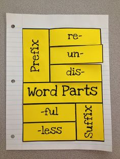 I'm not a fan of worksheets as you know, so when it comes to understanding and using prefixes and suffixes, a foldable came to mind. I se...