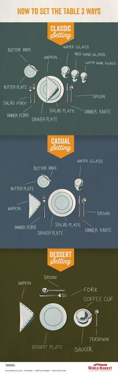 "3 Ways To Set The Table | ""i have always wanted to know the correct way to set a table! Thanks World Market..,"