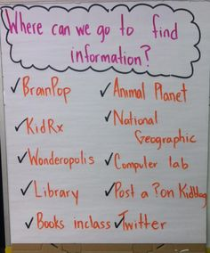 Anchor charts that tell students WHERE to find information.