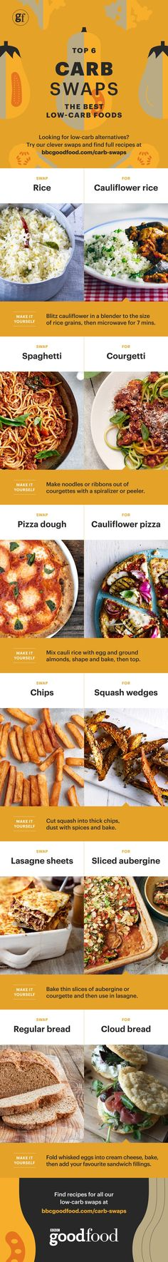 <p>If you're looking for lighter, low-carb alternatives to pasta, rice, chips and bread, then check out our list of simple food swaps using vegetables and eggs.</p>