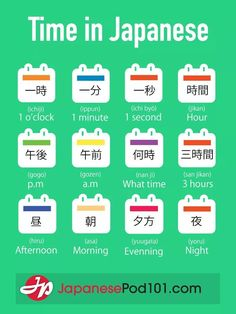 Time in Japanese.