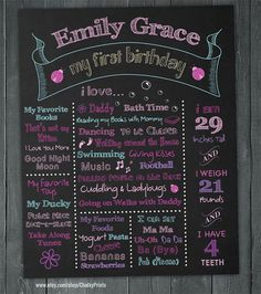 First Birthday Chalkboard Sign  Personalized & by ChalkyPrints, $15.00