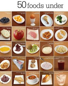 This link leads nowhere but the poster is useful- Great snacks under 100 calories<---actually it works but all it is a slide-show that shows the snack with how many calories it has.