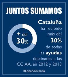 Cataluña ha recibido más del 30% de todas las ayudas destinadas a las CCAA en 2012 y 2013 #DEN2014