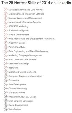 These Are The Top Business Skills Of The Year | WebProNews