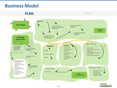 business plan for venture capital examples