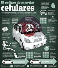 El peligro del móvil al volante #infografia