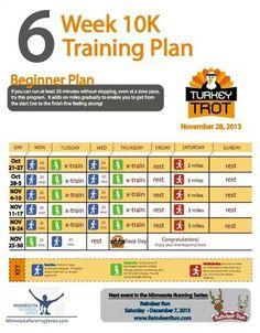 10k training plan #Taste10K #TasteofAthens2014