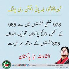 978 ضلعی نشستوں میں سے 965 کے مکمل نتائج  پاکستان تحریک انصاف 305 نشستوں کے ساتھ سر فہرست