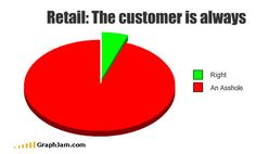 Thank God I have never had to work retail (knock on wood). But this is funny.