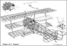 "Képtalálat a következőre: ""fokker dr. New Aircraft, Fighter Aircraft, Military Aircraft, Fokker Dr1, Airplane Drawing, Military Flights, Vintage Airplanes, Aircraft Design, Aviation Art"